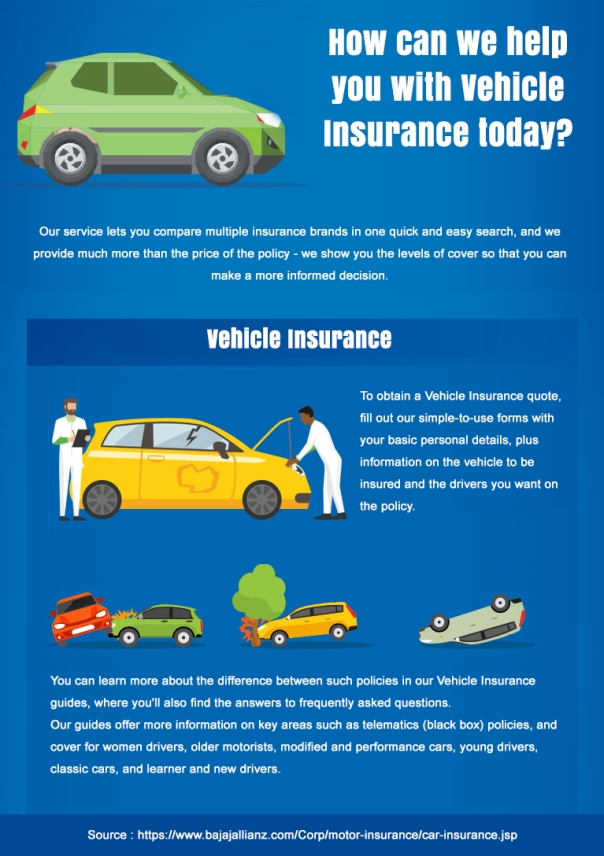 Vehicle-Insurance_4may